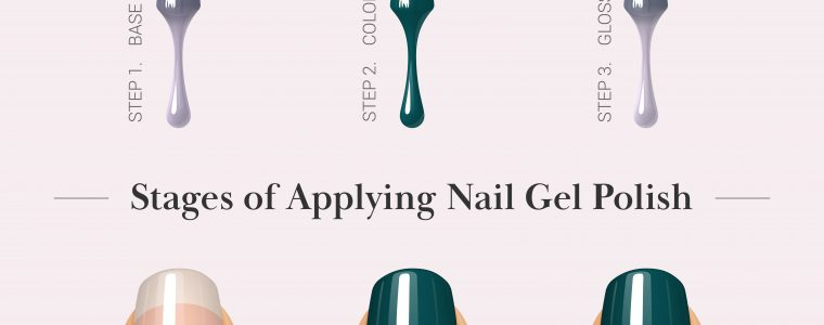 How to paint your own nails perfectly